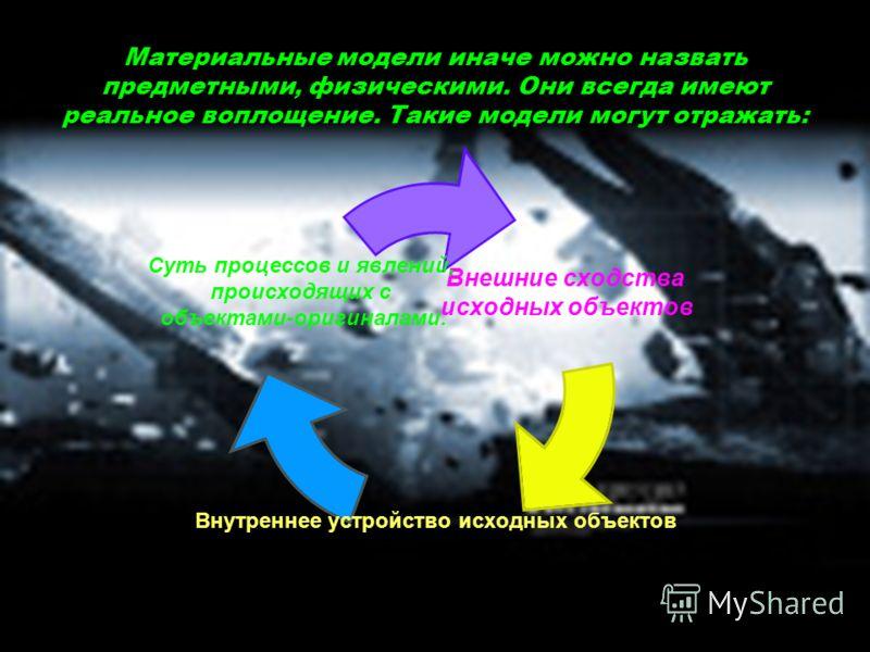 Внешние сходства исходных объектов Внутреннее устройство исходных объектов Суть процессов и явлений, происходящих с объектами- оригиналами. Материальные модели иначе можно назвать предметными, физическими. Они всегда имеют реальное воплощение. Такие