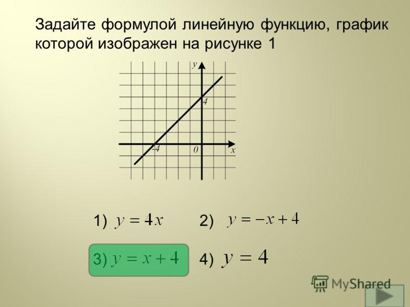 Задайте формулой линейную функцию, график которой изображен на рисунке 1 1)2) 3)4)
