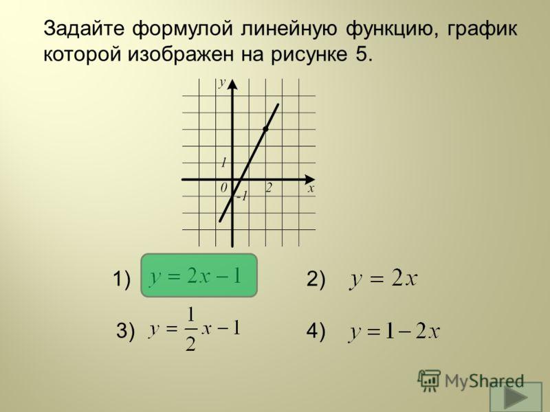 Задайте формулой линейную функцию, график которой изображен на рисунке 5. 1)2) 3)4)