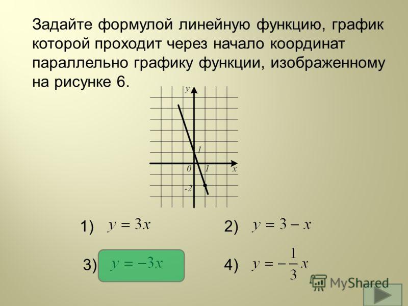 1)2) 3)4) Задайте формулой линейную функцию, график которой проходит через начало координат параллельно графику функции, изображенному на рисунке 6.