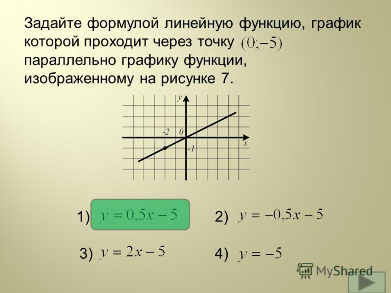 Задайте формулой линейную функцию, график которой проходит через точку параллельно графику функции, изображенному на рисунке 7. 1)2) 3)4)
