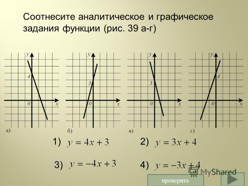 проверить Соотнесите аналитическое и графическое задания функции (рис. 39 а-г) 1)2) 3)4)