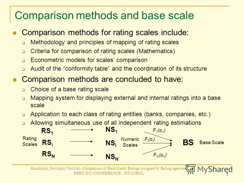 Comparison methods and base scale Karminsky, Sosyurko, Vasilyuk - Comparison of Bank Credit Ratings Assigned by Rating Agencies EBES 2011 CONFERENCE - ISTANBUL 7 Comparison methods for rating scales include: Methodology and principles of mapping of r