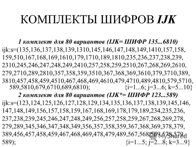 Карточки с шифрами IJK для формирования условий заданий. Например, требуется вычислить A1=(I+1)*J. Для карточек 1 и 80 учащиеся должны записать задания соответственно: 1 А1=(1+1)*3=?; 80 А1=(6+1)*8=?. IJK 1 135 © Техно-ГИТ IJK 80 6810 © Техно-ГИТ