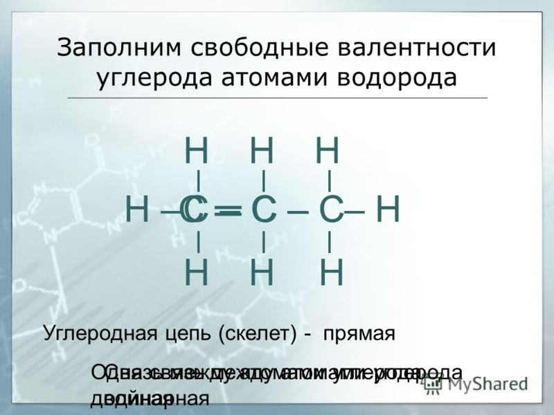Заполним свободные валентности углерода атомами водорода С – С – С С С – С Н – Н ННН НН – Н Углеродная цепь (скелет) - прямая Связь между атомами углерода одинарная Одна связь между атомами углерода двойная