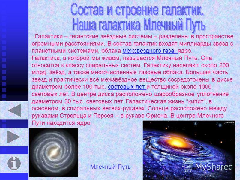 Презентация на тему Астрономия ученика 9 а класса, 441 гимназии Вородина Дмитрия – оглавление