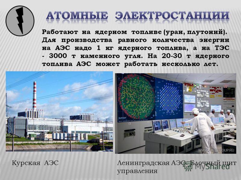 Курская АЭС Работают на ядерном топливе (уран, плутоний). Для производства равного количества энергии на АЭС надо 1 кг ядерного топлива, а на ТЭС - 3000 т каменного угля. На 20-30 т ядерного топлива АЭС может работать несколько лет. Ленинградская АЭС