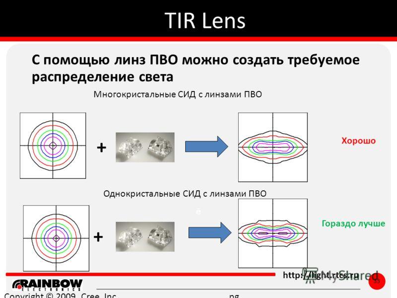 ё http://light.rtcs.ru 33 С помощью линз ПВО можно создать требуемое распределение света Copyright © 2009, Cree, Inc.pg. 33 TIR Lens Многокристальные СИД с линзами ПВО + Хорошо Гораздо лучше + Однокристальные СИД с линзами ПВО