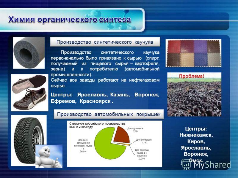 Производство синтетического каучука Производство синтетического каучука первоначально было привязано к сырью (спирт, получаемый из пищевого сырья – картофеля, зерна) и к потребителю (автомобильной промышленности). Сейчас все заводы работают на нефтег