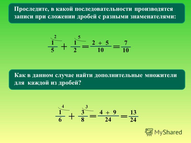 1 2 1 5 2 2 5 + 5 7 3 8 1 6 4 24 4 3 + 9 13 24 Проследите, в какой последовательности производятся записи при сложении дробей с разными знаменателями: Как в данном случае найти дополнительные множители для каждой из дробей?