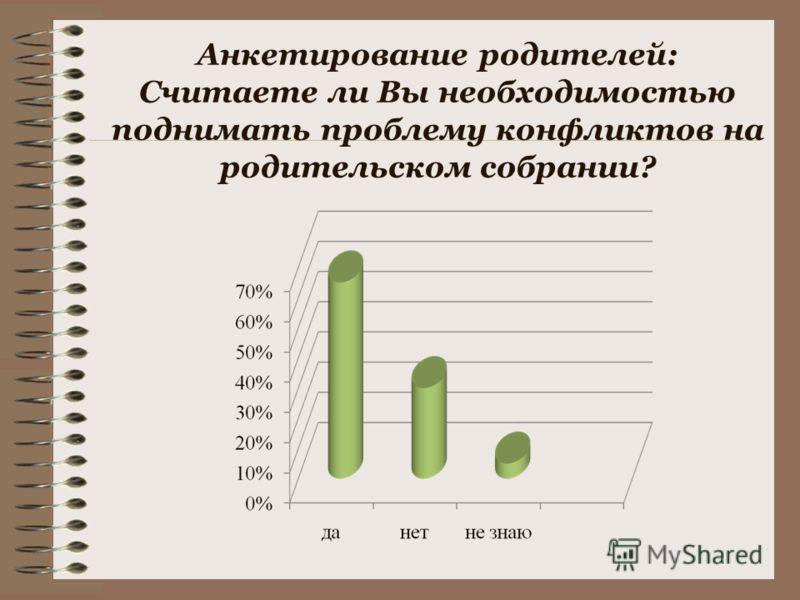Анкетирование родителей: Считаете ли Вы необходимостью поднимать проблему конфликтов на родительском собрании?