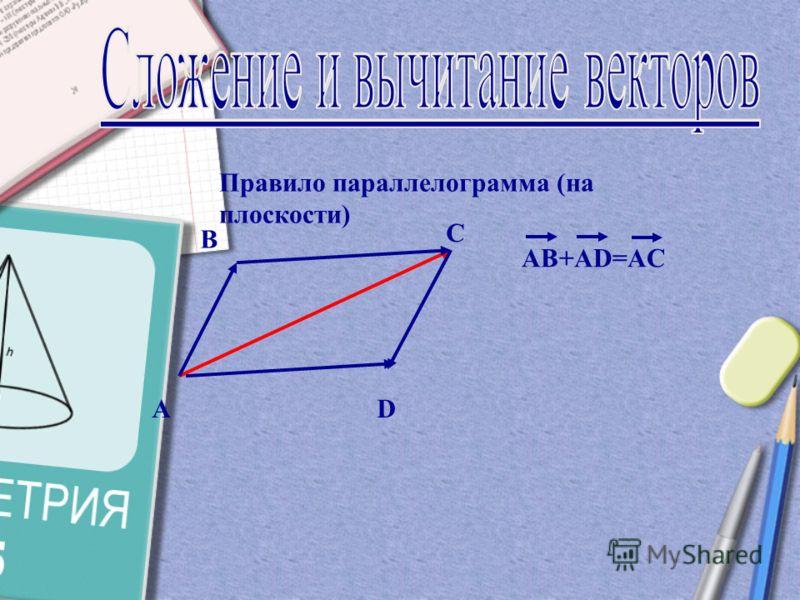 ! ! Правило треугольника (на плоскости) А В С АВ+ВС=АС