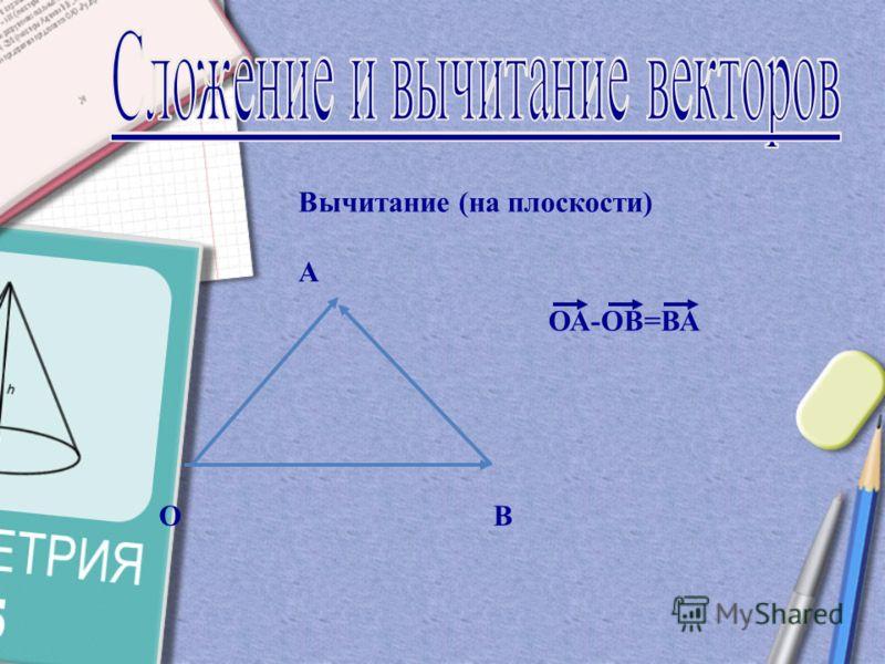 Правило параллелограмма (на плоскости) A B C D AB+AD=AC