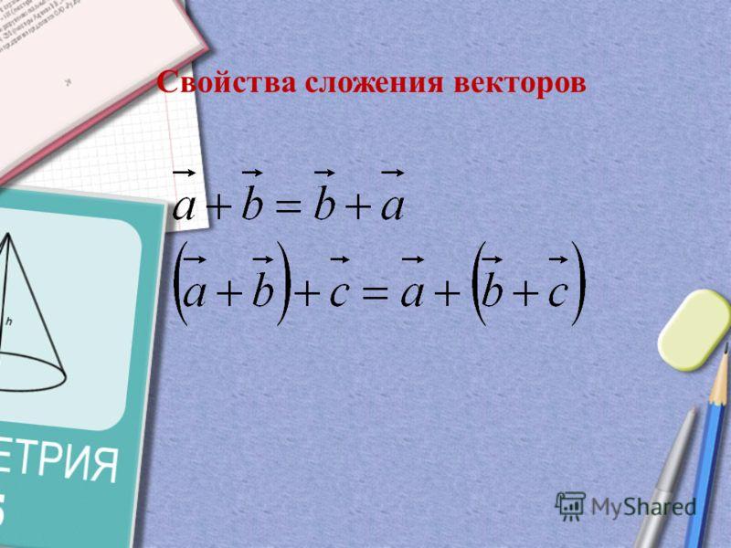 Сложение векторов в пространстве D A B C A1 B1 D1 C1