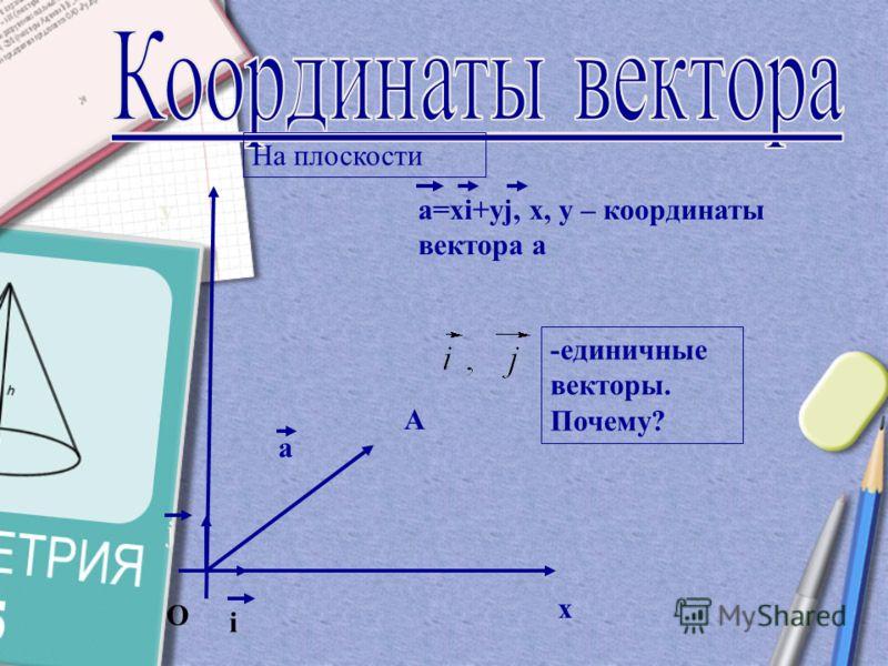 О A B ОО – нулевой вектор – вектор, у которого совпадают начало и конец Длина вектора- это длина отрезка АВ, |AB|