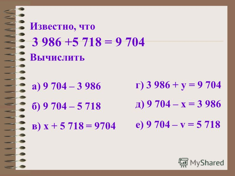 Известно, что 3 986 +5 718 = 9 704 Вычислить г) 3 986 + у = 9 704 д) 9 704 – х = 3 986 е) 9 704 – v = 5 718 а) 9 704 – 3 986 б) 9 704 – 5 718 в) х + 5 718 = 9704