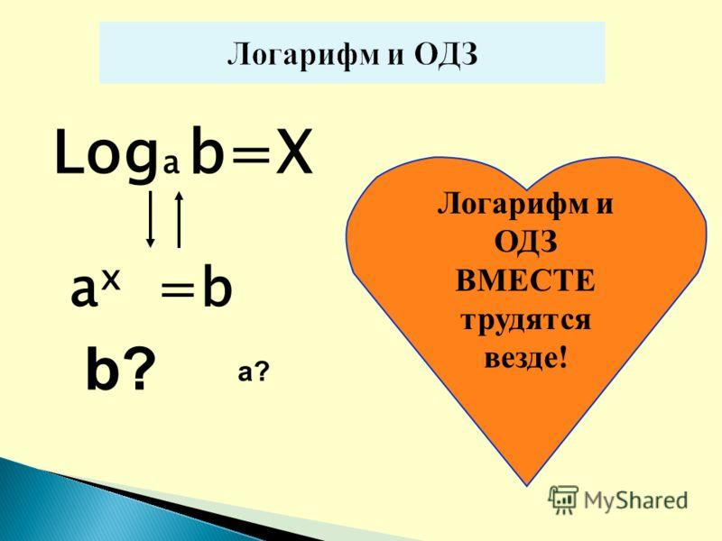 Log a b=Х а х =b Логарифм и ОДЗ ВМЕСТЕ трудятся везде! b? a?
