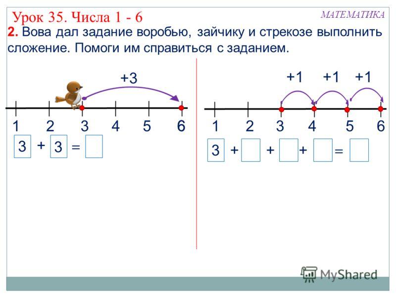 33 1324 МАТЕМАТИКА Урок 35. Числа 1 - 6 56132456 2. Вова дал задание воробью, зайчику и стрекозе выполнить сложение. Помоги им справиться с заданием. +3 3 + = 3 + = +1 ++ 3 6