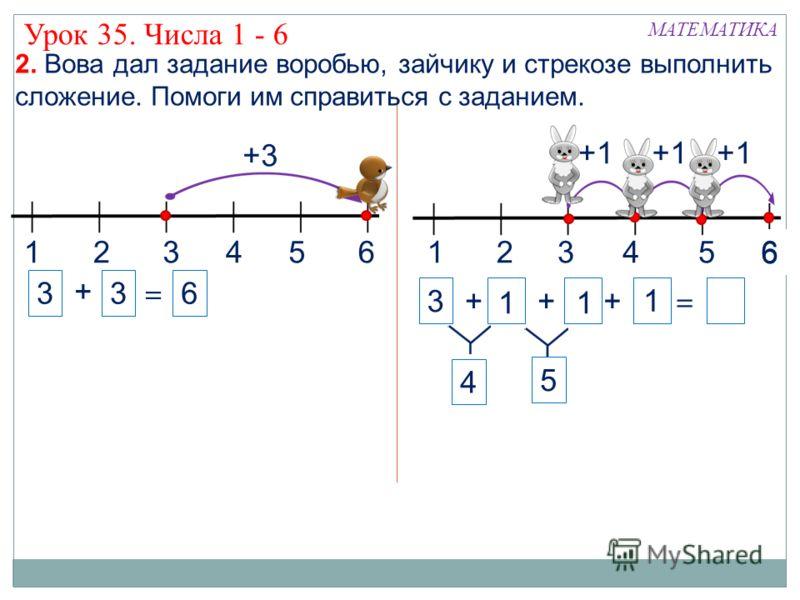 6 63 132456132456 2. Вова дал задание воробью, зайчику и стрекозе выполнить сложение. Помоги им справиться с заданием. +3 3 + = 3 + = +1 ++ 11 4 1 5 МАТЕМАТИКА Урок 35. Числа 1 - 6