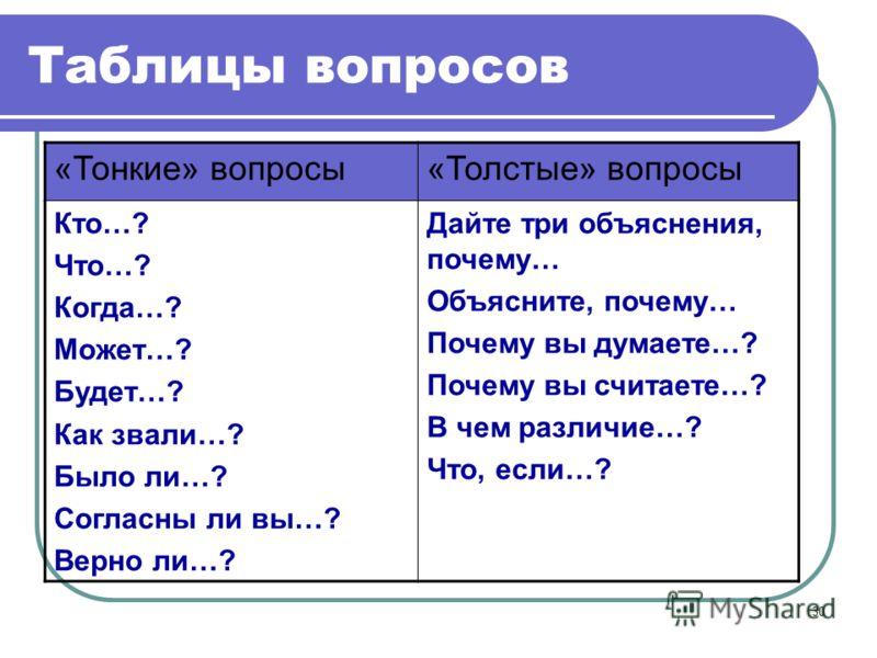 30 Таблицы вопросов «Тонкие» вопросы«Толстые» вопросы Кто…? Что…? Когда…? Может…? Будет…? Как звали…? Было ли…? Согласны ли вы…? Верно ли…? Дайте три объяснения, почему… Объясните, почему… Почему вы думаете…? Почему вы считаете…? В чем различие…? Что