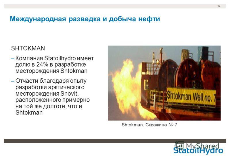 14 Международная разведка и добыча нефти SHTOKMAN –Компания Statoilhydro имеет долю в 24% в разработке месторождения Shtokman –Отчасти благодаря опыту разработки арктического месторождения Snövit, расположенного примерно на той же долготе, что и Shto