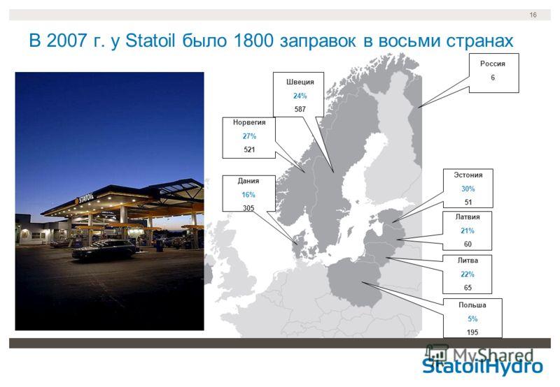 16 В 2007 г. у Statoil было 1800 заправок в восьми странах Норвегия 27% 521 Швеция 24% 587 Дания 16% 305 Market share Number of stations* Польша 5% 195 Латвия 21% 60 Литва 22% 65 Эстония 30% 51 Россия 6