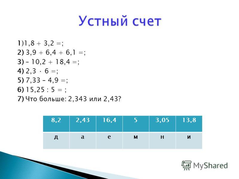 1)1,8 + 3,2 =; 2) 3,9 + 6,4 + 6,1 =; 3) – 10,2 + 18,4 =; 4) 2,3 · 6 =; 5) 7,33 – 4,9 =; 6) 15,25 : 5 = ; 7) Что больше: 2,343 или 2,43? 8,22,4316,453,0513,8 даемни