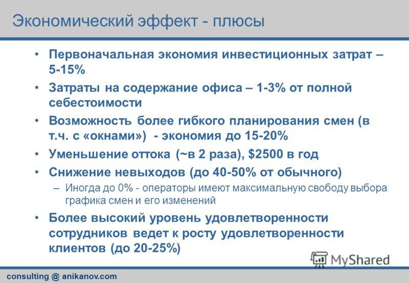 consulting @ anikanov.com Экономический эффект - плюсы Первоначальная экономия инвестиционных затрат – 5-15% Затраты на содержание офиса – 1-3% от полной себестоимости Возможность более гибкого планирования смен (в т.ч. с «окнами») - экономия до 15-2