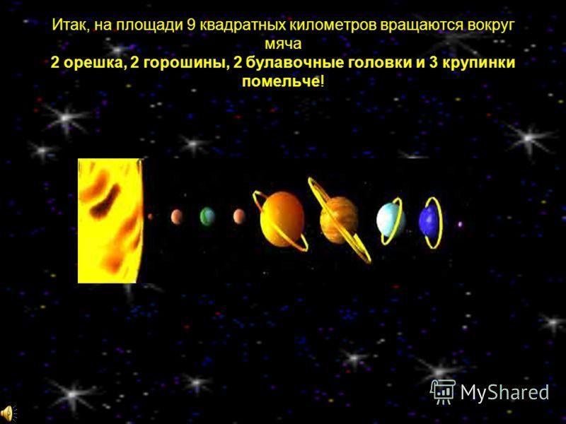 Строение Солнечной системы. Земля - спутник Солнца в мировом, вечно кружащийся около этого источника тепла и света, который делает возможным жизнь на Земле. Вокруг Солнца кружатся и другие спутники планеты Солнечной системы в следующем порядке: Мерку