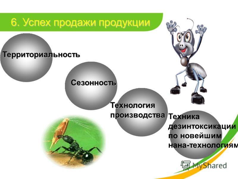 Территориальность Сезонность Технология производства 6. Успех продажи продукции Техника дезинтоксикации по новейшим нана-технологиям
