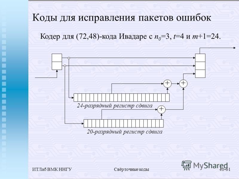 ИТЛаб ВМК ННГУСвёрточные коды40-61 Коды для исправления пакетов ошибок Кодер для (72,48)-кода Ивадаре с n 0 =3, t=4 и m+1=24. ++ + 24-разрядный регистр сдвига 20-разрядный регистр сдвига