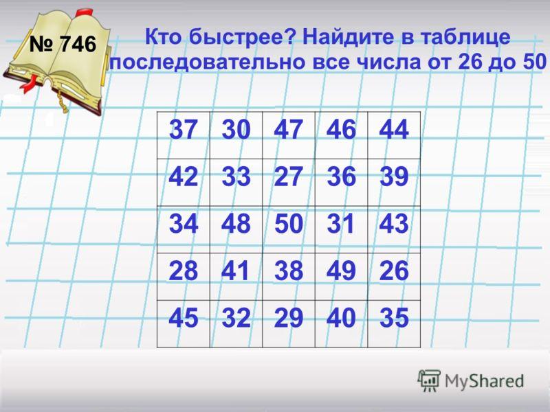 Кто быстрее? Найдите в таблице последовательно все числа от 26 до 50 746 3730474644 4233273639 3448503143 2841384926 4532294035