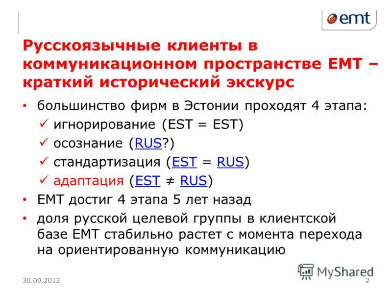 Русскоязычные клиенты в коммуникационном пространстве ЕМТ – краткий исторический экскурс большинство фирм в Эстонии проходят 4 этапа: игнорирование (EST = EST) осознание (RUS?)RUS стандартизация (EST = RUS)ESTRUS адаптация (EST RUS)ESTRUS ЕМТ достиг