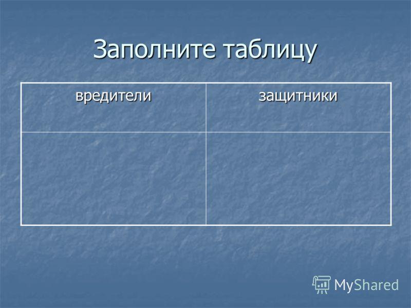 Заполните таблицу вредителизащитники