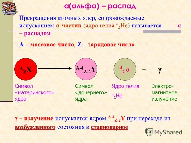 Классификация ядерных реакций Радиоактивный распад Ядерные реакции на нейтронах Ядерные реакции под действием заряженных частиц Ядерные реакции под действием заряженных частиц Ядерные реакции деления
