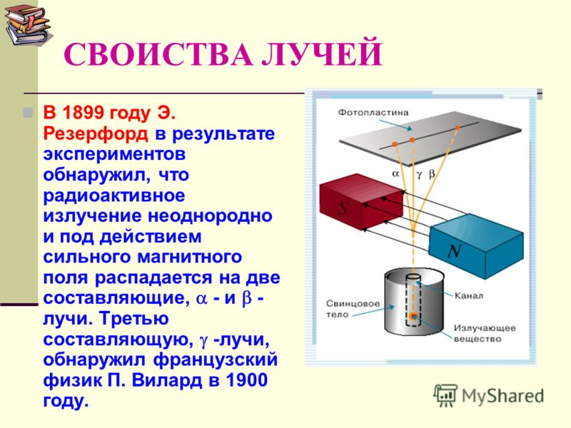 Закон сохранения энергии Первая проверка уравнения Эйнштейна, была проведена, когда Резерфорд произвел обстрел ядрами водорода легкого металла лития. Первая проверка уравнения Эйнштейна E = mc 2, была проведена, когда Резерфорд произвел обстрел ядрам