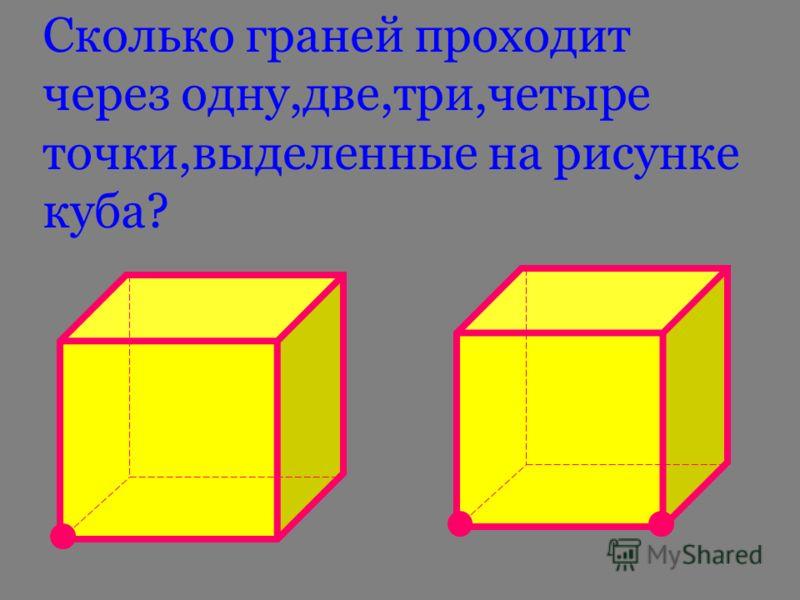 Сколько граней проходит через одну,две,три,четыре точки,выделенные на рисунке куба?