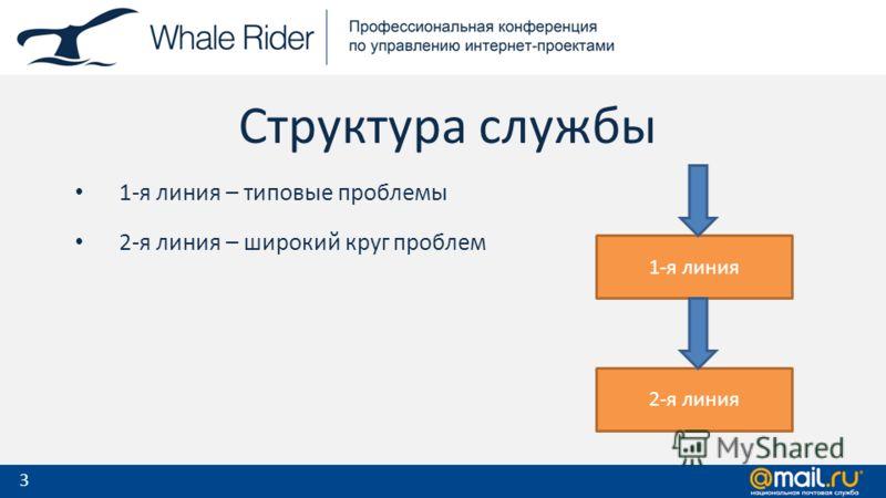 Структура службы 3 1-я линия – типовые проблемы 2-я линия – широкий круг проблем 1-я линия 2-я линия