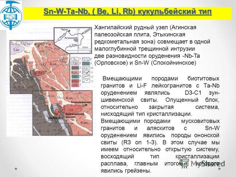 Sn-W-Ta-Nb, ( Be, Li, Rb) кукульбейский тип Вмещающими породами биотитовых гранитов и Li-F лейкогранитов с Та-Nb оруденением являлись D3-C1 зун- шивеинской свиты. Опущенный блок, относительно закрытая система, нисходящий тип кристаллизации. Вмещающим