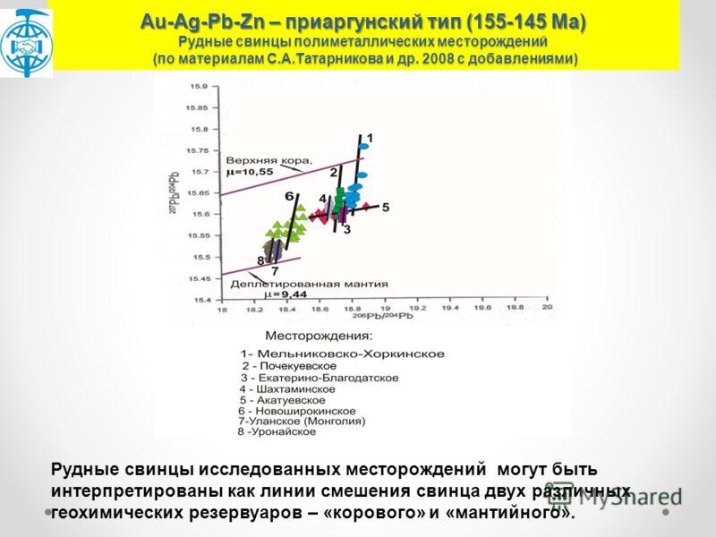 Au-Ag-Pb-Zn – приаргунский тип (155-145 Ма) Рудные свинцы полиметаллических месторождений (по материалам С.А.Татарникова и др. 2008 с добавлениями) Рудные свинцы исследованных месторождений могут быть интерпретированы как линии смешения свинца двух р