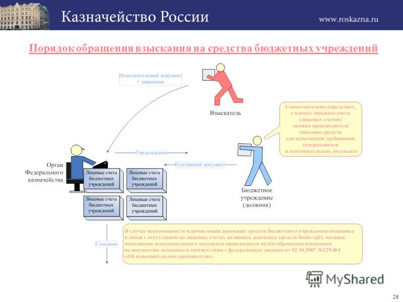 26 Порядок обращения взыскания на средства бюджетных учреждений