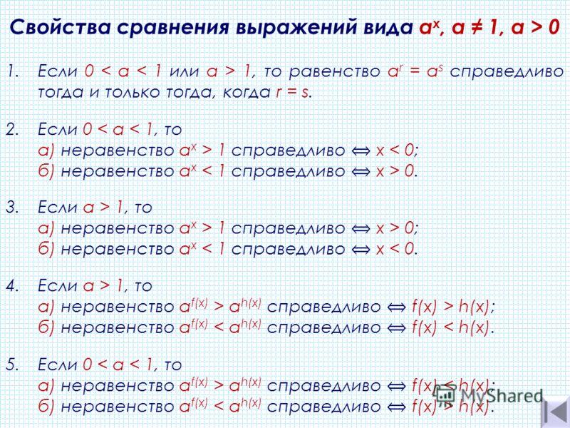 2.Если 0 < а < 1, то a) неравенство a x > 1 справедливо x < 0; б) неравенство a x 0. Свойства сравнения выражений вида а х, а 1, a > 0 1.Если 0 1, то равенство a r = a s справедливо тогда и только тогда, когда r = s.. 3.Если а > 1, то a) неравенство