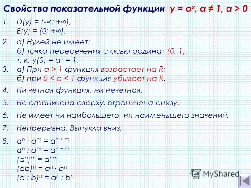 8.a n a m = a n + m a n : a m = a n m (a n ) m = a nm (ab) n = a n b n (a : b) n = a n : b n 3.а) При а > 1 функция возрастает на R; б) при 0 < а < 1 функция убывает на R. 2.а) Нулей не имеет; б) точка пересечения с осью ординат (0; 1), т. к. у(0) =