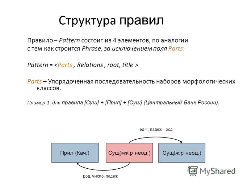 Структура правил Правило – Pattern состоит из 4 элементов, по аналогии с тем как строится Phrase, за исключением поля Parts: Pattern = Parts – Упорядоченная последовательность наборов морфологических классов. Пример 1: для правила [Сущ] + [Прил] + [С