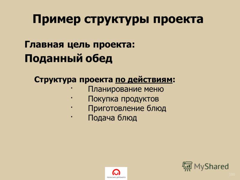 Пример структуры проекта Главная цель проекта: Поданный обед 100 Структура проекта по действиям: · Планирование меню · Покупка продуктов · Приготовление блюд · Подача блюд