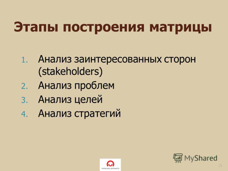 Этапы построения матрицы 1. Анализ заинтересованных сторон (stakeholders) 2. Анализ проблем 3. Анализ целей 4. Анализ стратегий 28