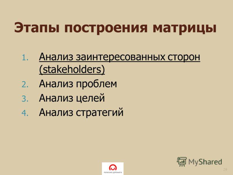 1. Анализ заинтересованных сторон (stakeholders) 2. Анализ проблем 3. Анализ целей 4. Анализ стратегий 29 Этапы построения матрицы