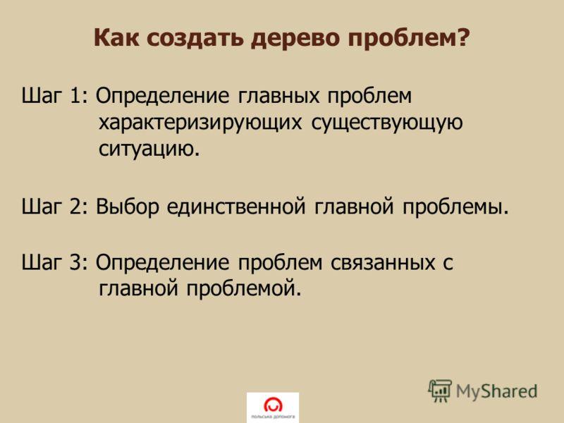 Как создать дерево проблем? Шаг 1: Определение главных проблем характеризирующих существующую ситуацию. Шаг 2: Выбор единственной главной проблемы. Шаг 3: Определение проблем связанных с главной проблемой.