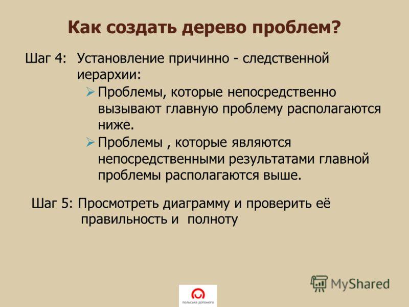 Шаг 4: Установление причинно - следственной иерархии: Проблемы, которые непосредственно вызывают главную проблему располагаются ниже. Проблемы, которые являются непосредственными результатами главной проблемы располагаются выше. Как создать дерево пр