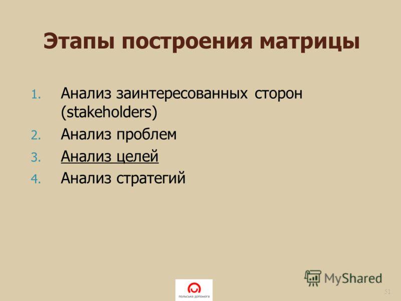 Этапы построения матрицы 1. Анализ заинтересованных сторон (stakeholders) 2. Анализ проблем 3. Анализ целей 4. Анализ стратегий 51